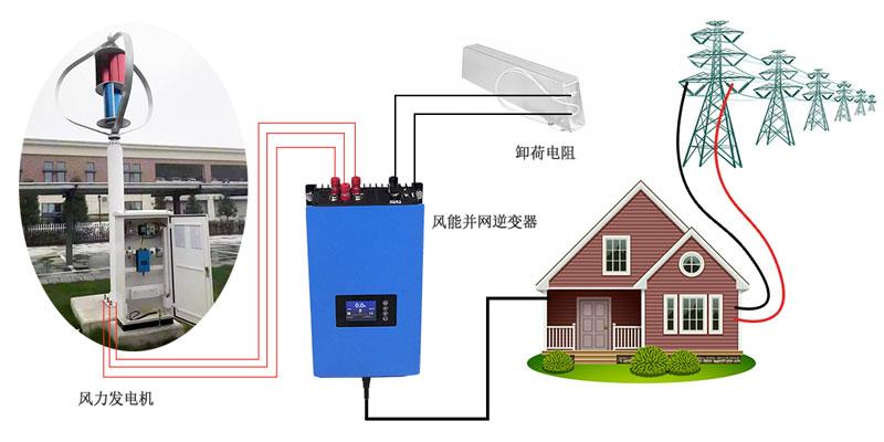 1000W 24V 48V 风力发电机并网逆变器 并网供电系统