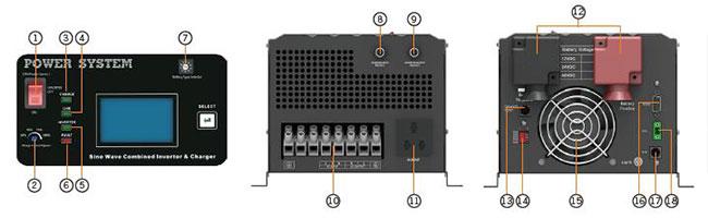 工频离网逆变器 产品介绍