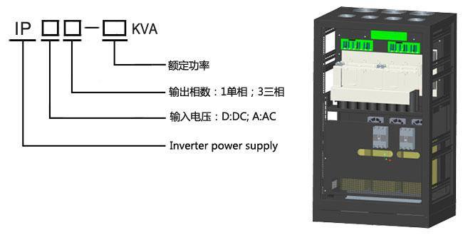 工业级离网正弦波工频逆变器 型号命名