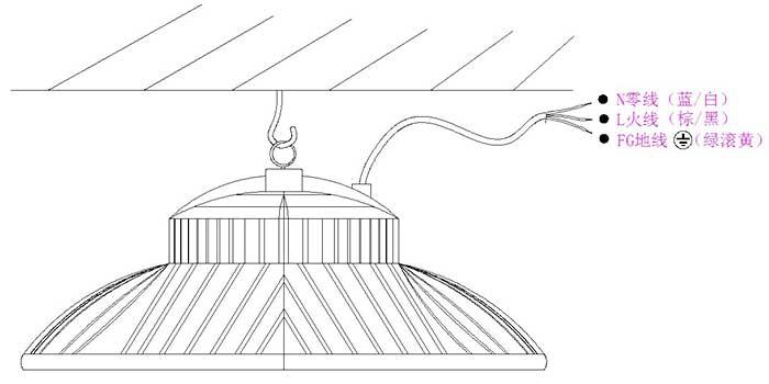 LED工矿灯UFO150W尺寸图