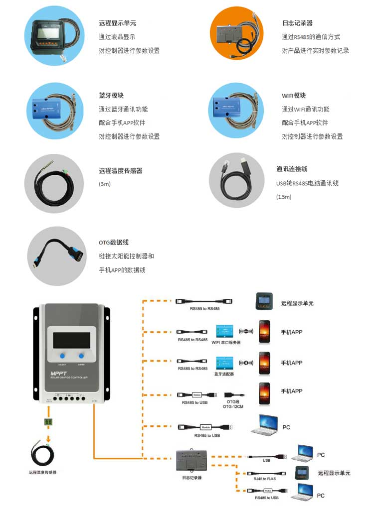 太阳能离网控制器MPPT系列(10A-40A) 配件
