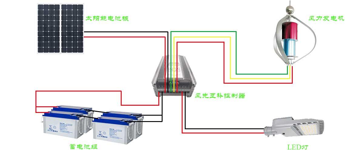 风光互补路灯系统原理示意图