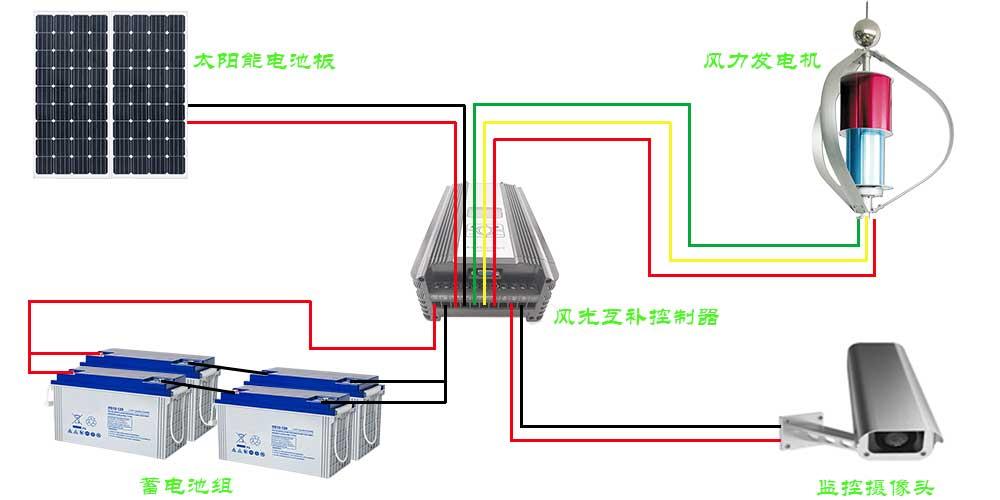 风光互补监控系统原理示意图