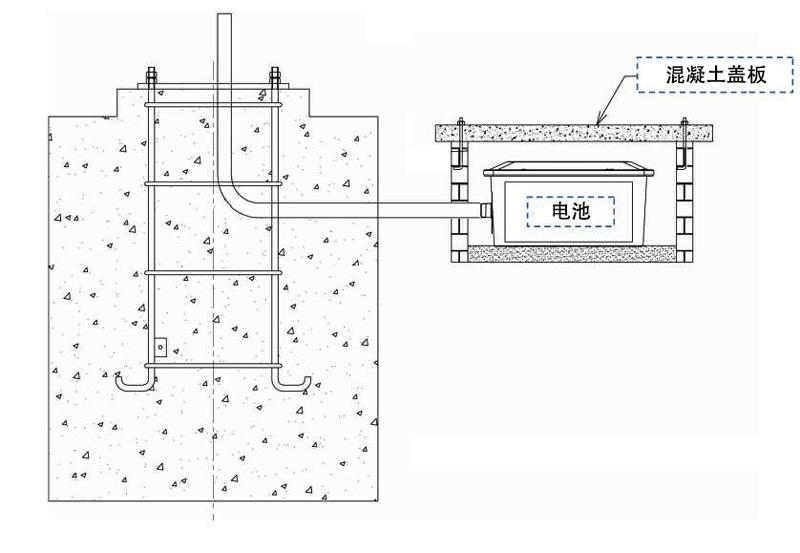 电池箱蓄电池地埋箱,电池防护箱地基安装图