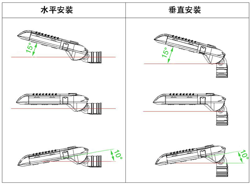 LED路灯U-SL1803-150W 安装图示