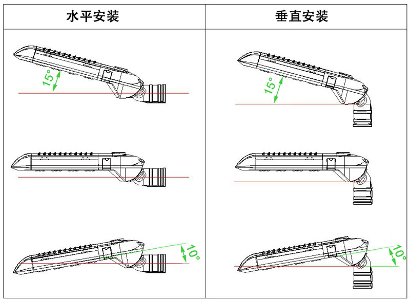 LED路灯U-SL1804-200W 安装图示