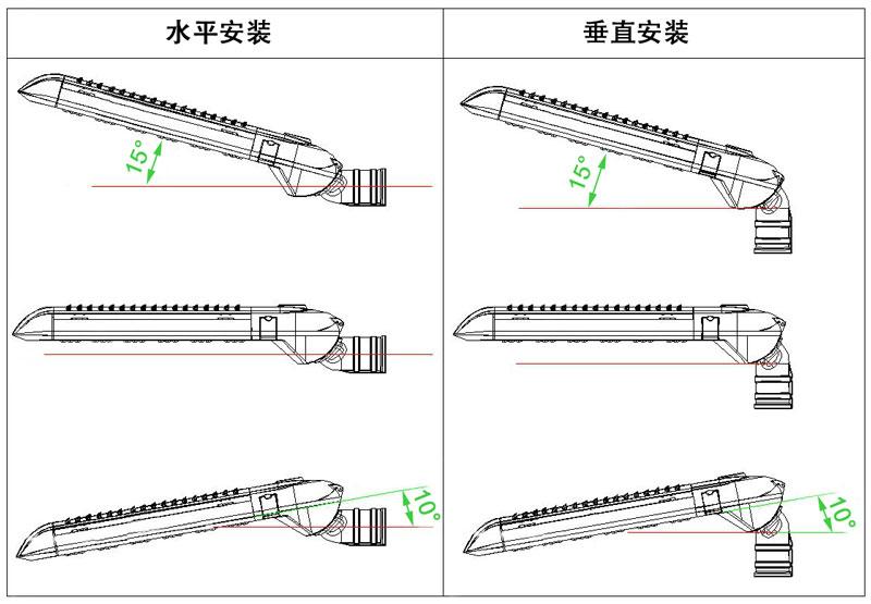 LED路灯U-SL1806-300W 安装图示