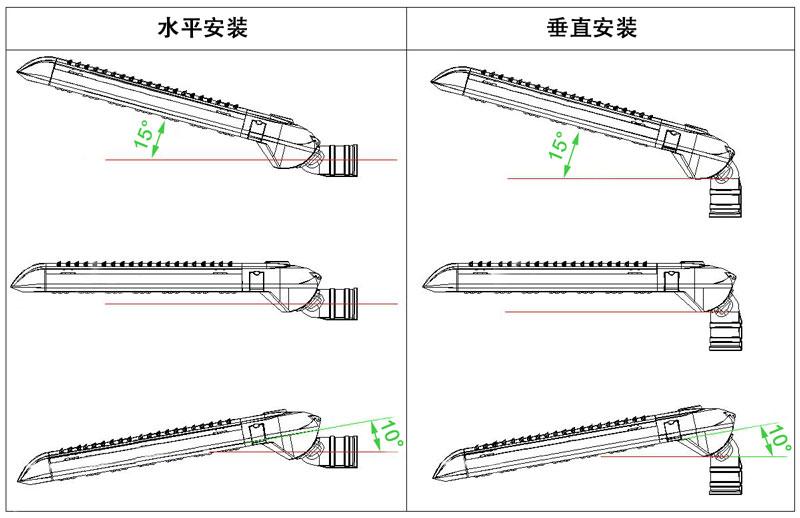 LED路灯U-SL1807-350W 安装图示
