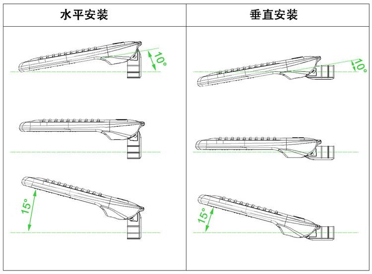 LED路灯U-SL2604-200W 安装图示
