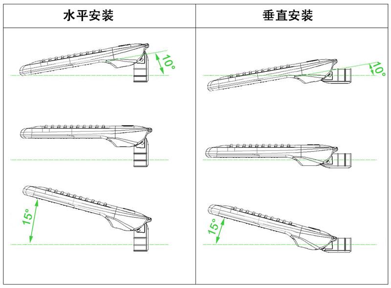 LED路灯U-SL2605-250W 安装图示