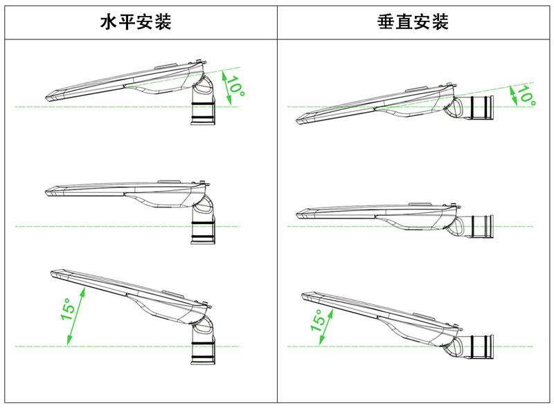 LED路灯U-SL29-M-80W-100W安装图示