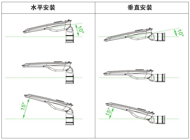 LED路灯U-SL29-S-30W-50W安装图示