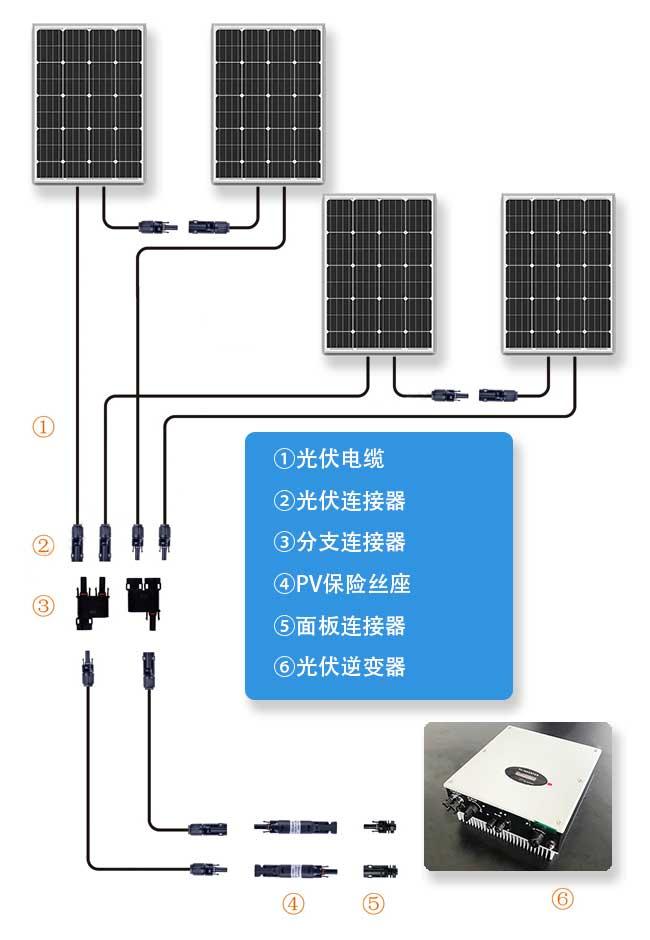 光伏分支连接器光伏系统应用