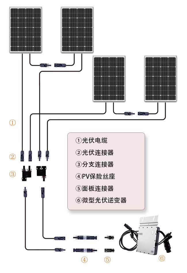 MC4光伏连接器铜棒端子太阳能供电系统