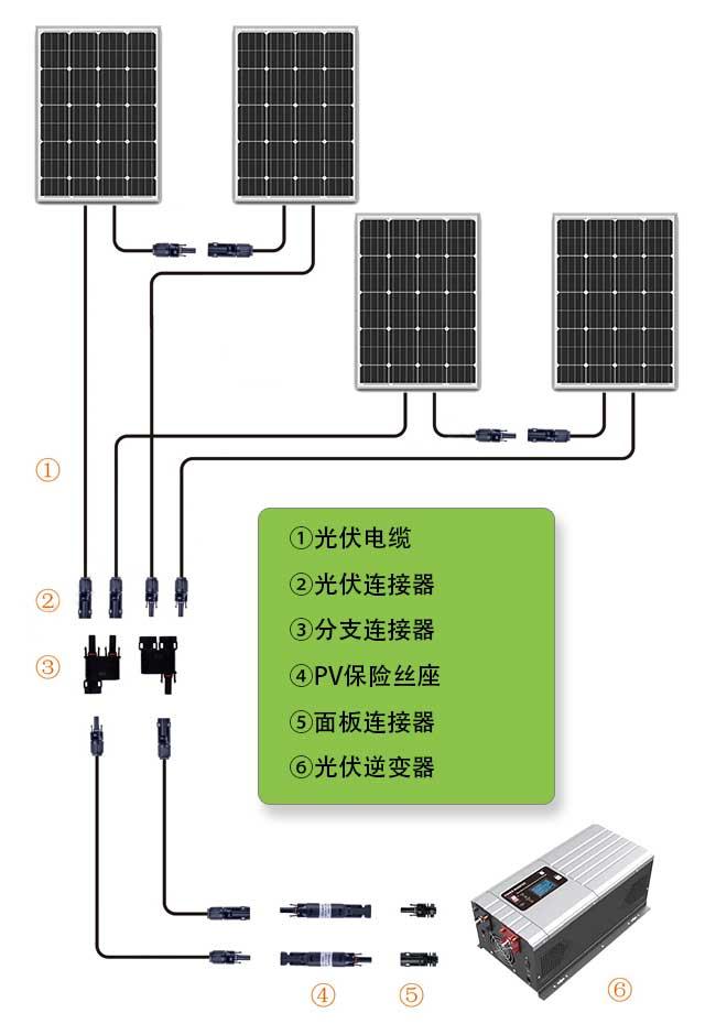 MC4保险丝连接器光伏保险丝连接器光伏系统