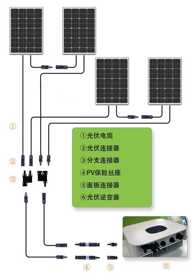 MC4面板连接器光伏系统应用