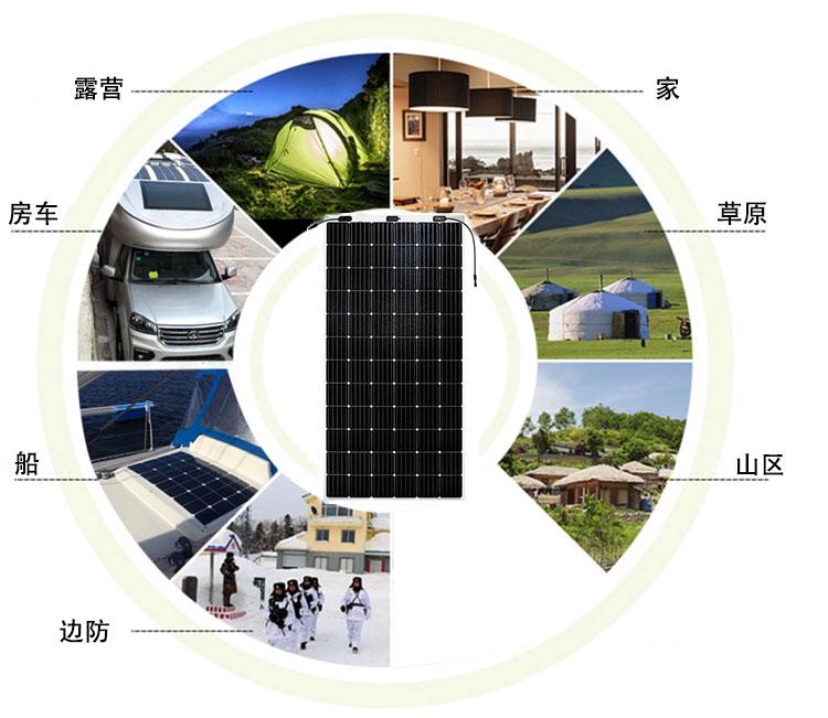 200W-205W柔性太阳能板 优瑞力能源