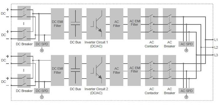 大型储能并网离网一体机1250UD/1500U D 系统图